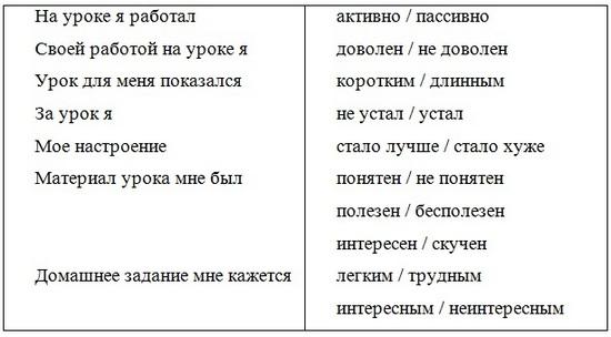 Интересные приемы для открытого урока русского языка в 5 классе